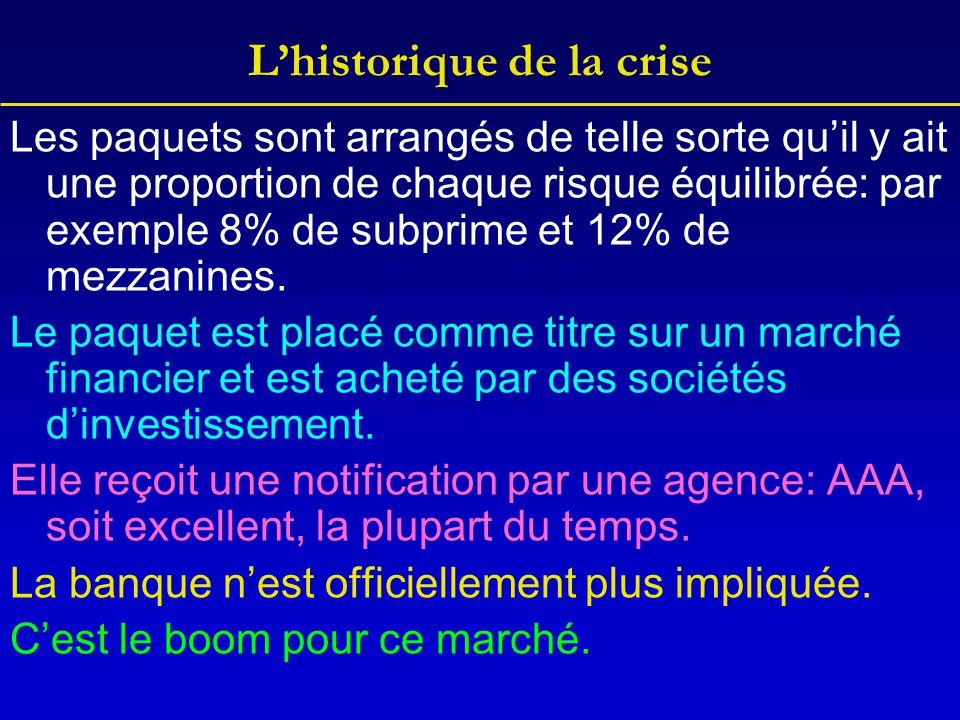 L'historique de la crise Les paquets sont arrangés de telle sorte qu'il y ait une proportion de chaque risque équilibrée: par exemple 8% de subprime e