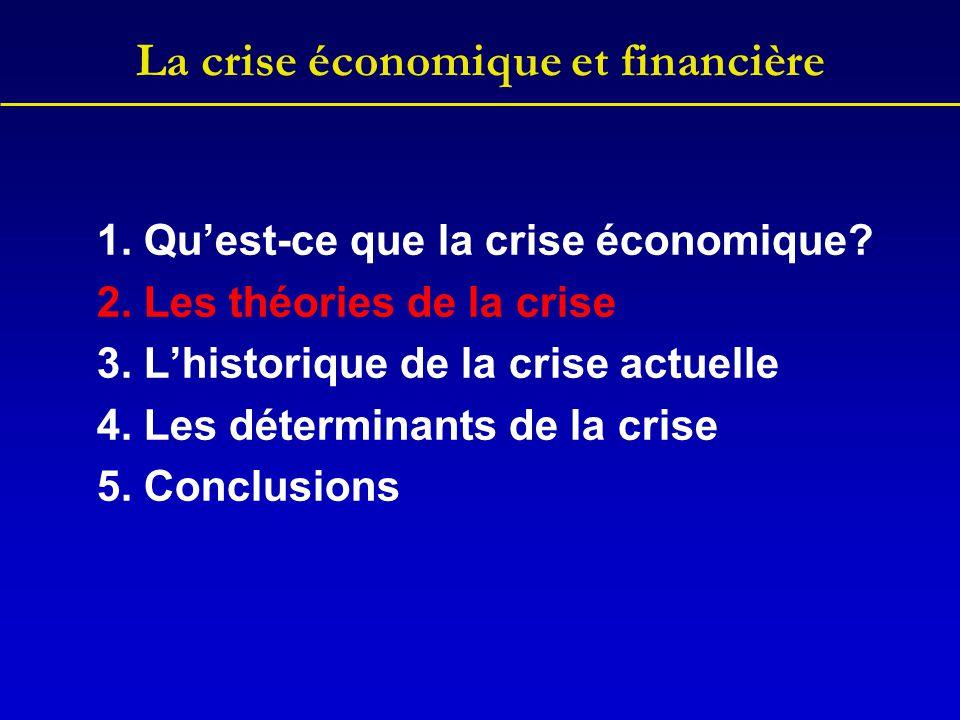 La crise économique et financière 1. Qu'est-ce que la crise économique? 2. Les théories de la crise 3. L'historique de la crise actuelle 4. Les déterm