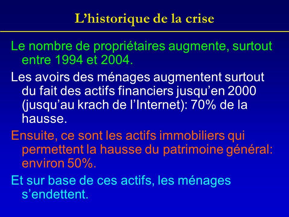 L'historique de la crise Le nombre de propriétaires augmente, surtout entre 1994 et 2004. Les avoirs des ménages augmentent surtout du fait des actifs