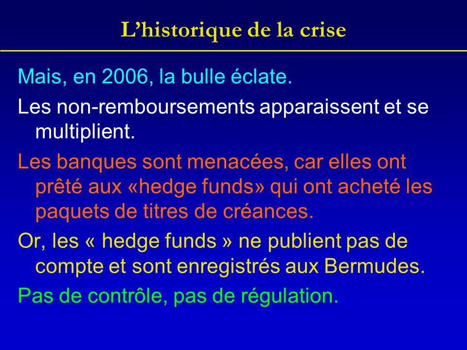 L'historique de la crise Mais, en 2006, la bulle éclate. Les non-remboursements apparaissent et se multiplient. Les banques sont menacées, car elles o