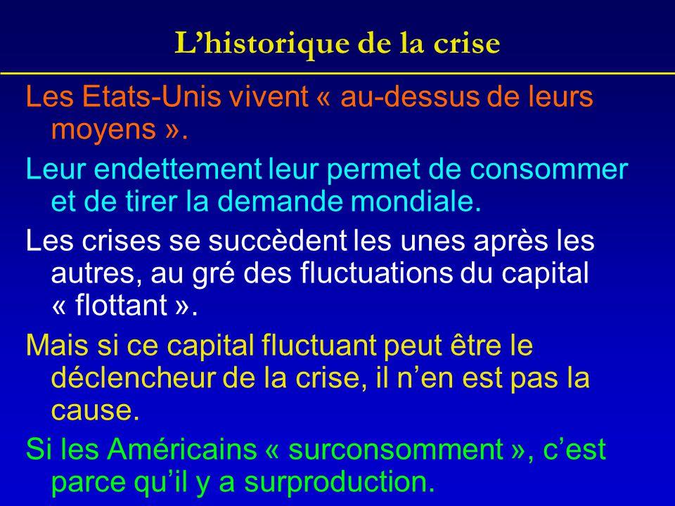 L'historique de la crise Les Etats-Unis vivent « au-dessus de leurs moyens ». Leur endettement leur permet de consommer et de tirer la demande mondial