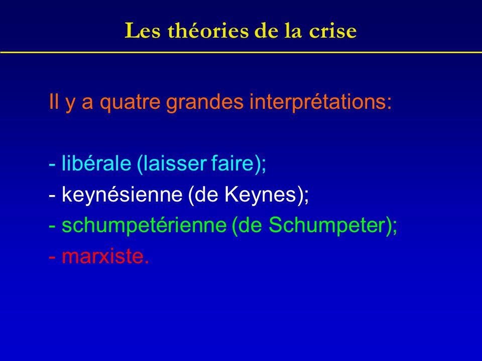 Les théories de la crise Il y a quatre grandes interprétations: - libérale (laisser faire); - keynésienne (de Keynes); - schumpetérienne (de Schumpete