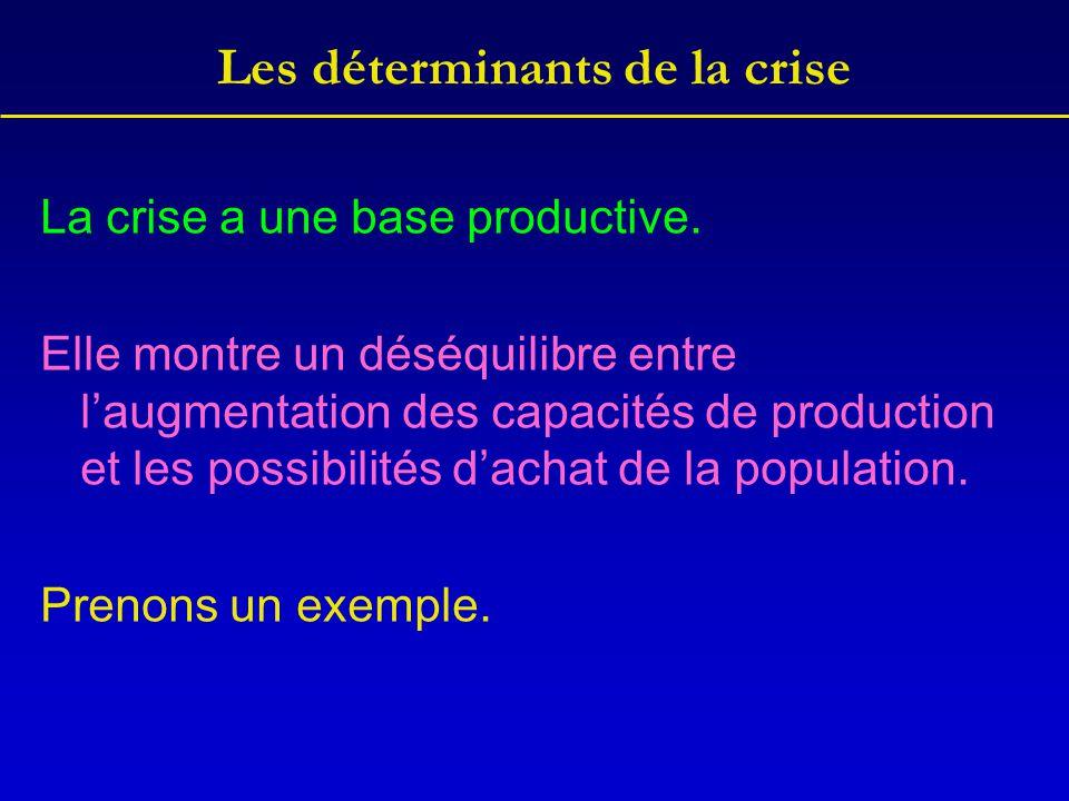 Les déterminants de la crise La crise a une base productive. Elle montre un déséquilibre entre l'augmentation des capacités de production et les possi