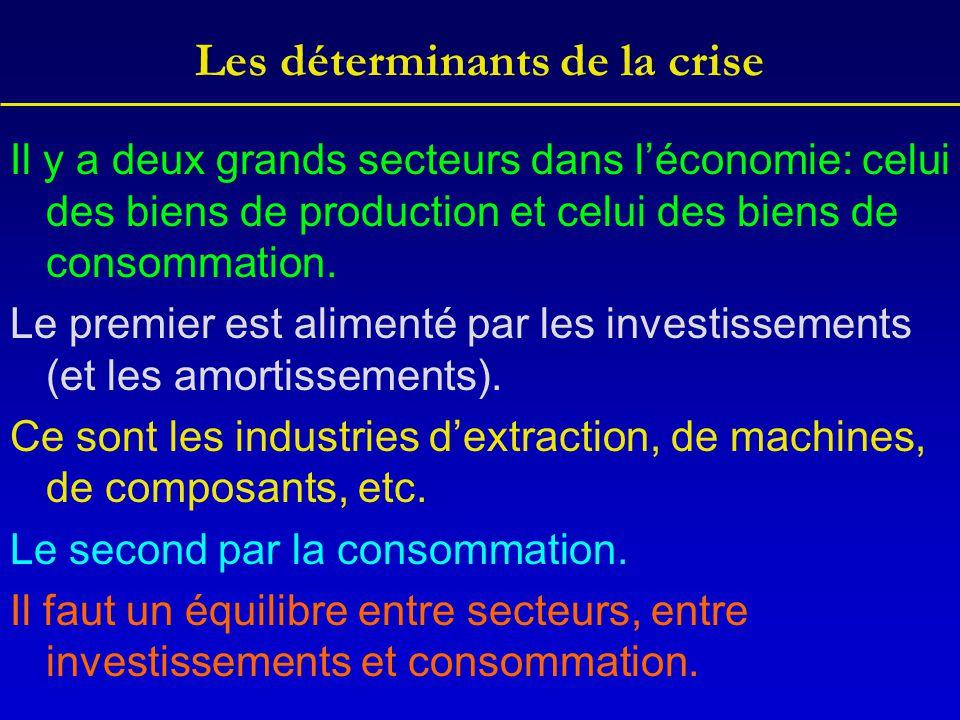 Les déterminants de la crise Il y a deux grands secteurs dans l'économie: celui des biens de production et celui des biens de consommation. Le premier