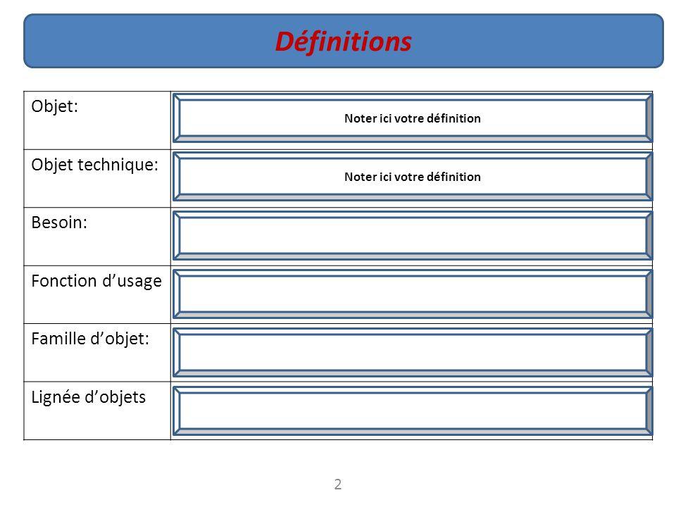 Objet: Objet technique: Besoin: Fonction d'usage Famille d'objet: Lignée d'objets 2 Consignes 1.Regarder la vidéo ressource. 2.Donner une définition (