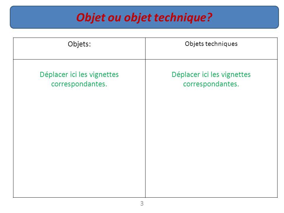 Objets: Objets techniques Déplacer ici les vignettes correspondantes. 3 Objet ou objet technique? Consignes 1.Placer chaque étiquette ressource dans l