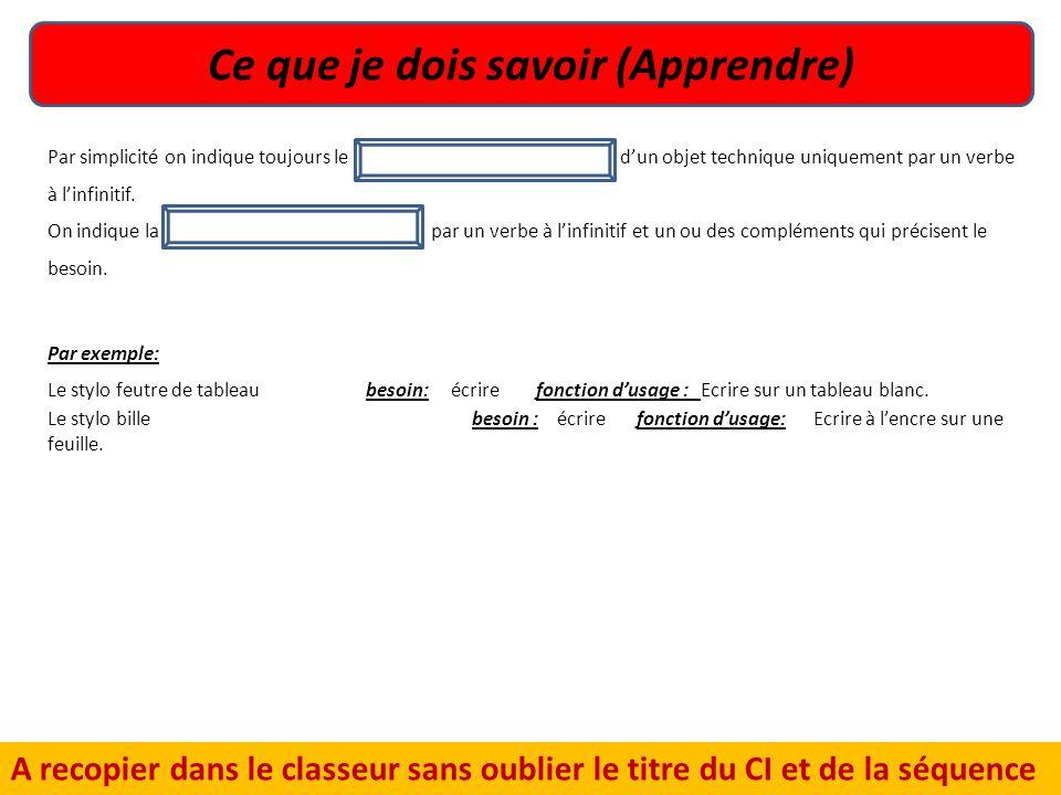 Ce que je dois savoir (Apprendre) A recopier dans le classeur sans oublier le titre du CI et de la séquence Par simplicité on indique toujours le d'un