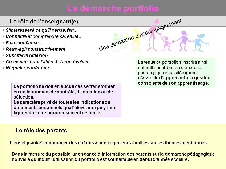 Initier la démarche portfolio par l apprentissage de l anglais.