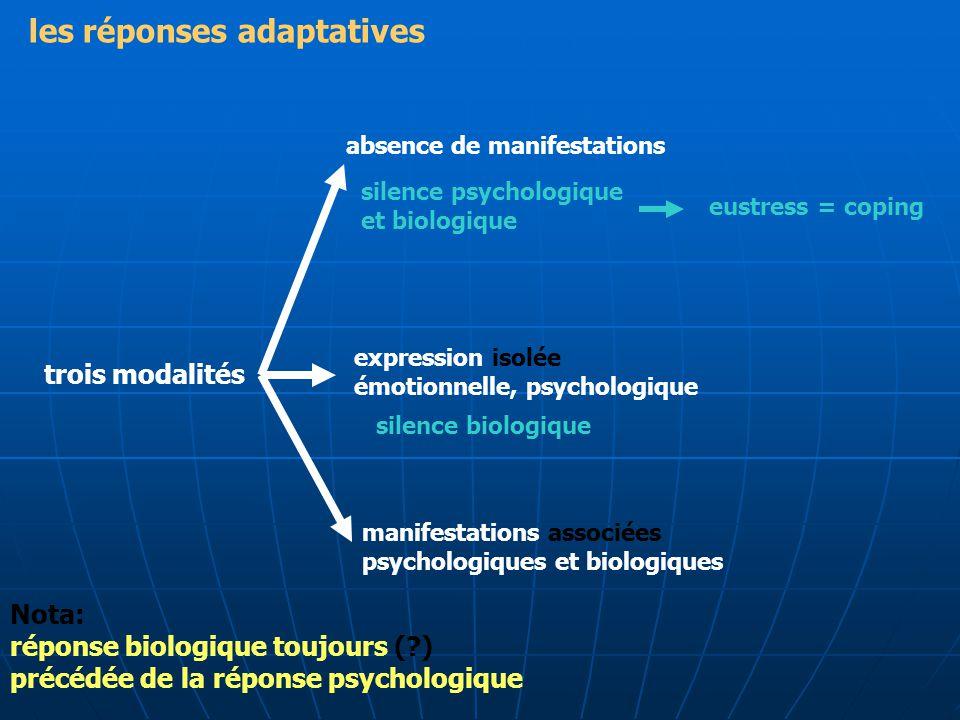 les réponses adaptatives trois modalités silence psychologique et biologique eustress = coping expression isolée émotionnelle, psychologique silence b