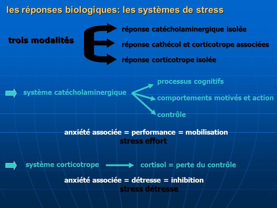 les réponses biologiques: les systèmes de stress trois modalités réponse catécholaminergique isolée réponse cathécol et corticotrope associées réponse