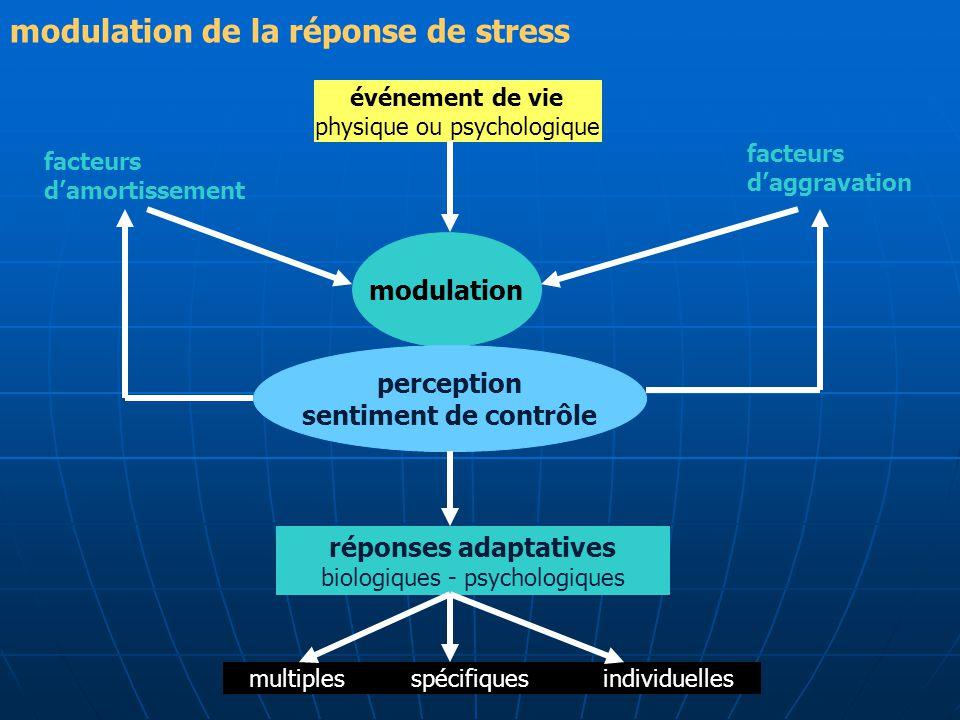 modulation de la réponse de stress événement de vie physique ou psychologique modulation perception sentiment de contrôle réponses adaptatives biologi