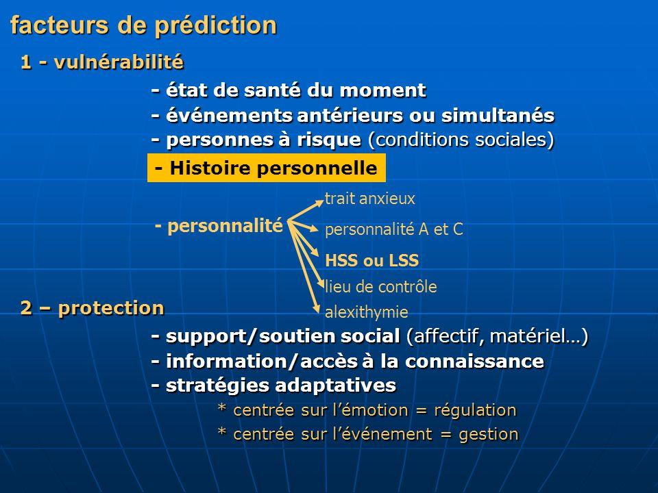 facteurs de prédiction 1 - vulnérabilité - état de santé du moment - événements antérieurs ou simultanés - personnes à risque (conditions sociales) 2