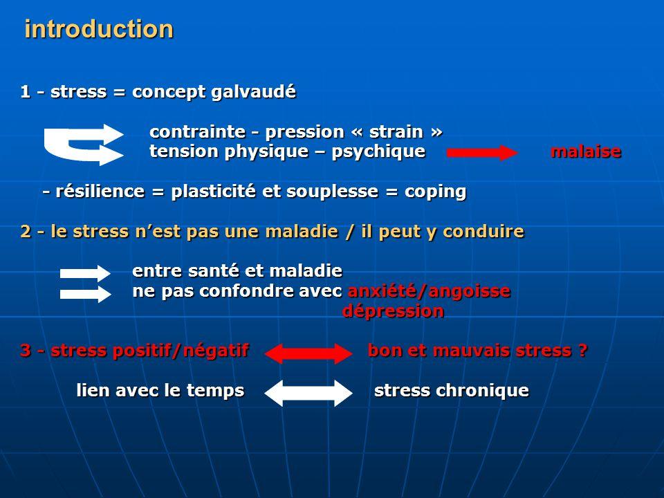 introduction 1 - stress = concept galvaudé contrainte - pression « strain » contrainte - pression « strain » tension physique – psychique malaise tens
