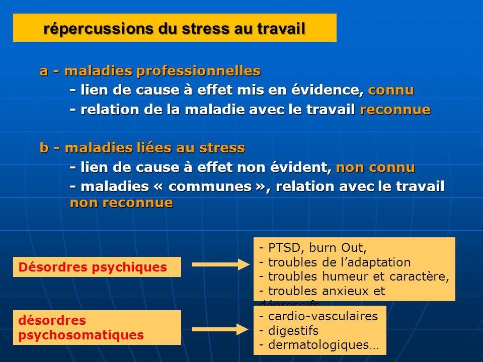 répercussions du stress au travail a - maladies professionnelles - lien de cause à effet mis en évidence, connu - relation de la maladie avec le trava