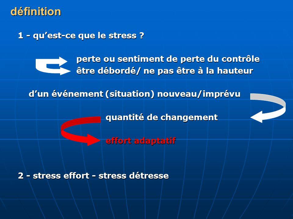 définition 1 - qu'est-ce que le stress ? perte ou sentiment de perte du contrôle être débordé/ ne pas être à la hauteur d'un événement (situation) nou