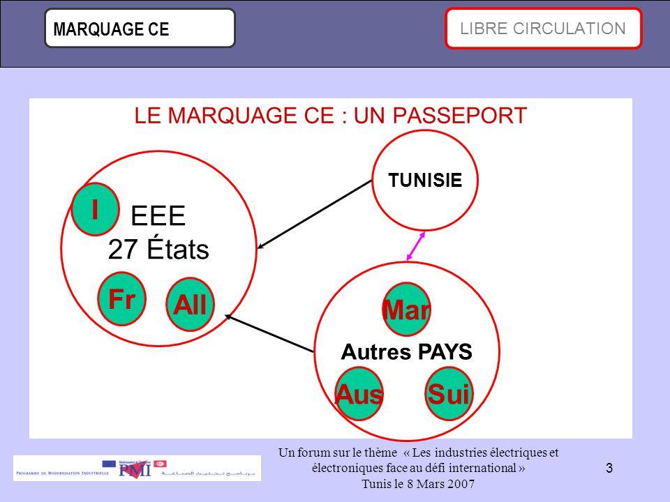 MARQUAGE CE Un forum sur le thème « Les industries électriques et électroniques face au défi international » Tunis le 8 Mars 2007 3 LIBRE CIRCULATION LE MARQUAGE CE : UN PASSEPORT EEE 27 États TUNISIE Autres PAYS Fr All I AusSui Mar
