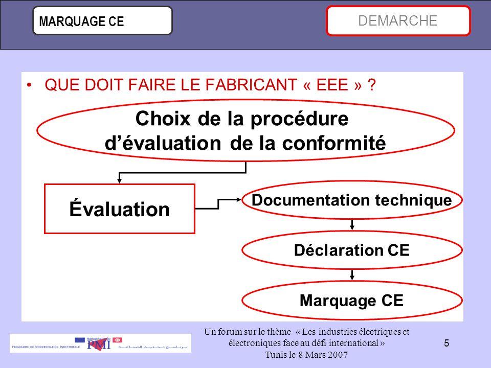 MARQUAGE CE Un forum sur le thème « Les industries électriques et électroniques face au défi international » Tunis le 8 Mars 2007 5 DEMARCHE QUE DOIT FAIRE LE FABRICANT « EEE » .