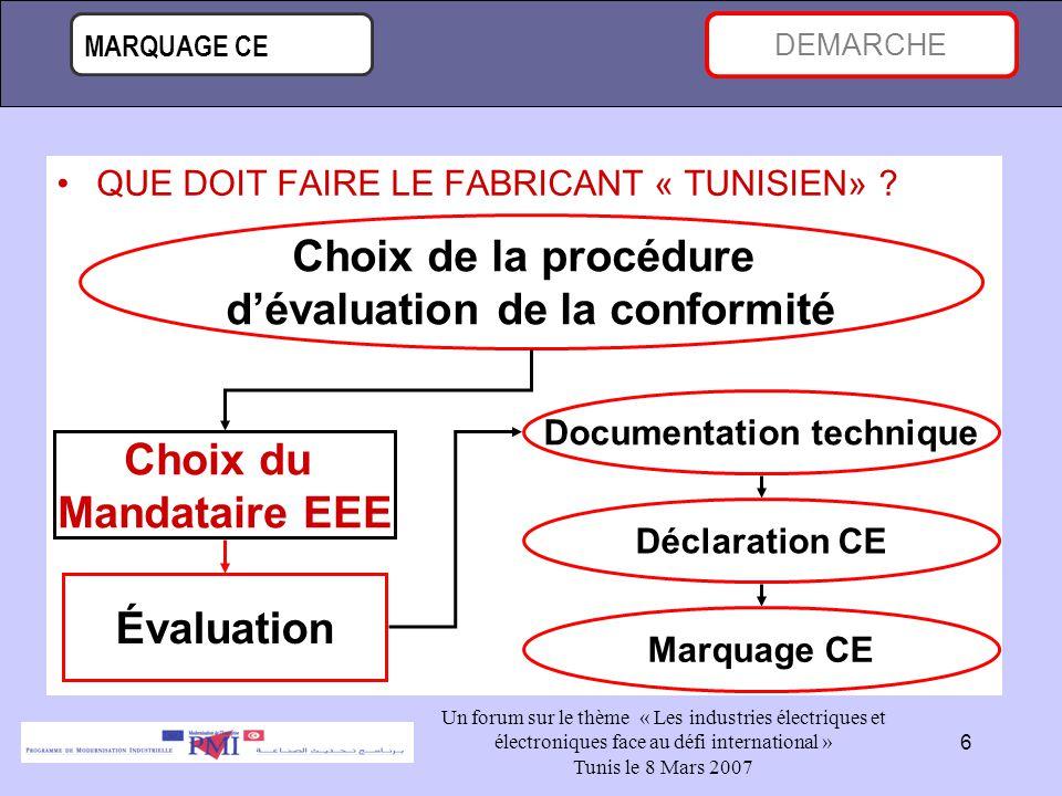 MARQUAGE CE Un forum sur le thème « Les industries électriques et électroniques face au défi international » Tunis le 8 Mars 2007 6 DEMARCHE QUE DOIT FAIRE LE FABRICANT « TUNISIEN» .