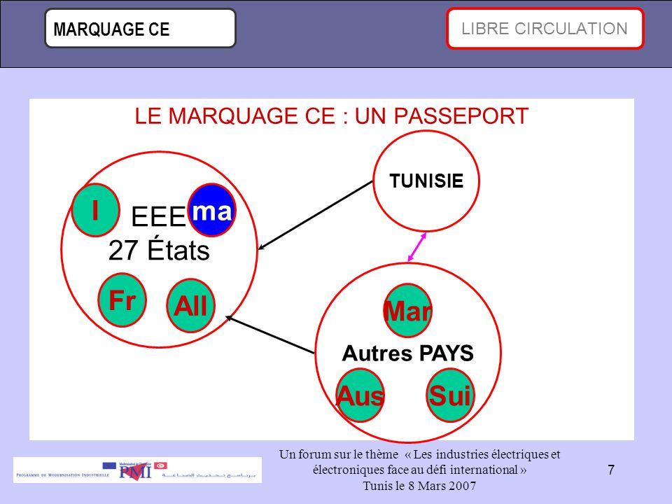 MARQUAGE CE Un forum sur le thème « Les industries électriques et électroniques face au défi international » Tunis le 8 Mars 2007 7 LIBRE CIRCULATION LE MARQUAGE CE : UN PASSEPORT EEE 27 États TUNISIE Autres PAYS Fr All I AusSui Mar ma