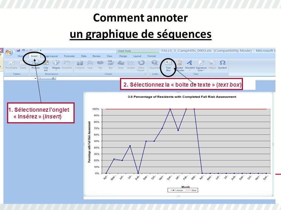 Comment annoter un graphique de séquences 1. Sélectionnez l'onglet « Insérez » (Insert) 2.
