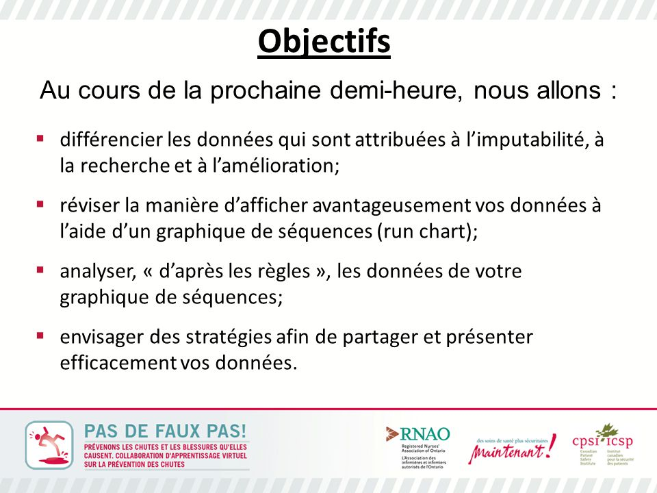 Règle 3: nombre de courbes (Runs) Table is based on about a 5% risk of failing the run test for random patterns of data.