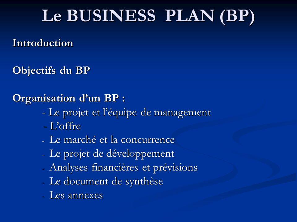 Le BUSINESS PLAN (BP) Introduction Objectifs du BP Organisation d'un BP : - Le projet et l'équipe de management - L'offre - L'offre - Le marché et la concurrence - Le projet de développement - Analyses financières et prévisions - Le document de synthèse - Les annexes