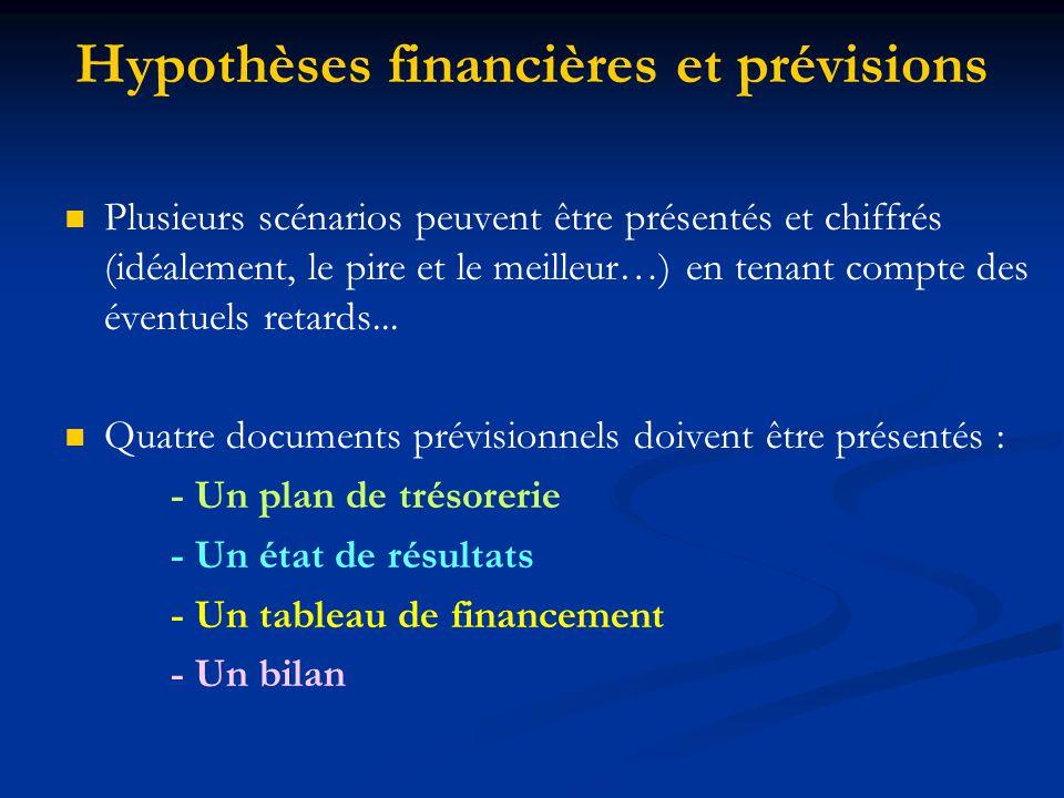Hypothèses financières et prévisions Plusieurs scénarios peuvent être présentés et chiffrés (idéalement, le pire et le meilleur…) en tenant compte des