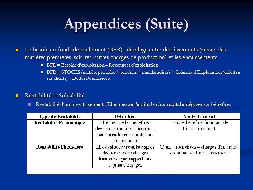 Appendices (Suite) Le besoin en fonds de roulement (BFR) : décalage entre décaissements (achats des matières premières, salaires, autres charges de pr