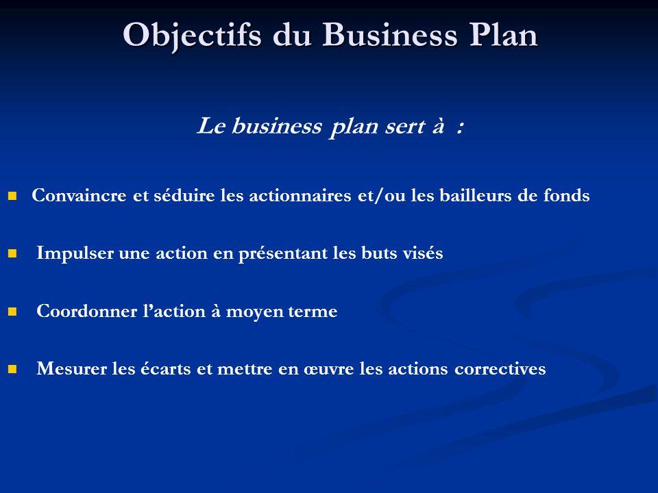 Objectifs du Business Plan Le business plan sert à : Convaincre et séduire les actionnaires et/ou les bailleurs de fonds Impulser une action en présentant les buts visés Coordonner l'action à moyen terme Mesurer les écarts et mettre en œuvre les actions correctives