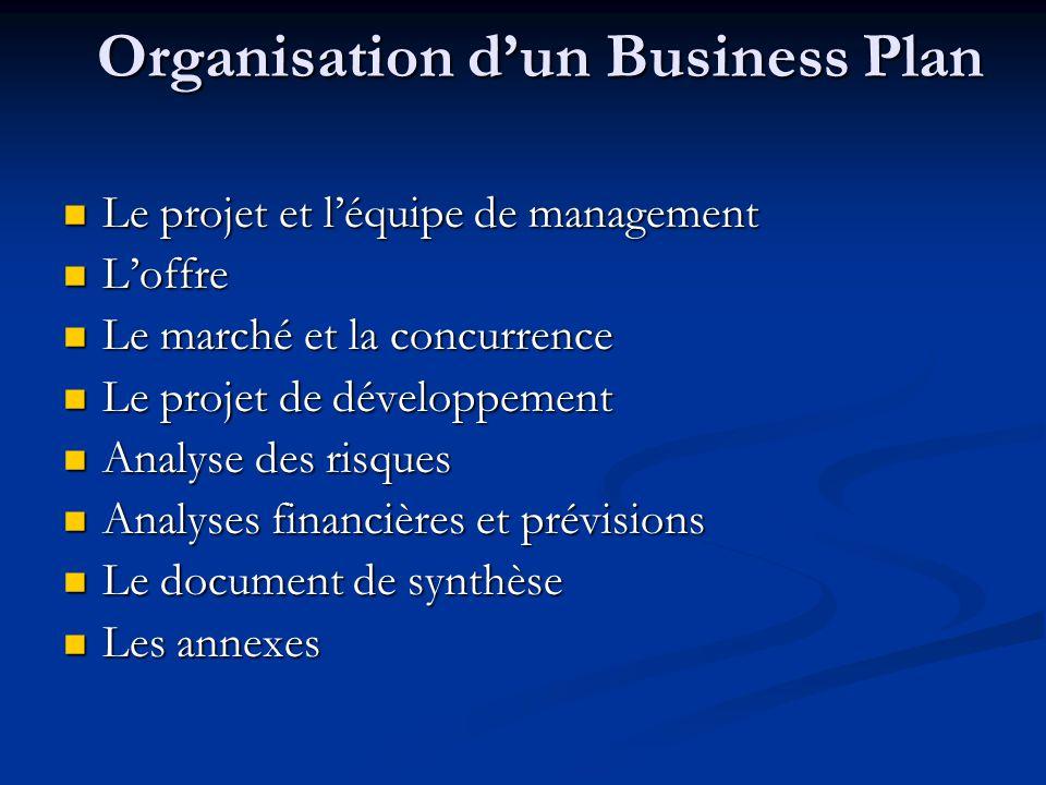 Organisation d'un Business Plan Le projet et l'équipe de management Le projet et l'équipe de management L'offre L'offre Le marché et la concurrence Le