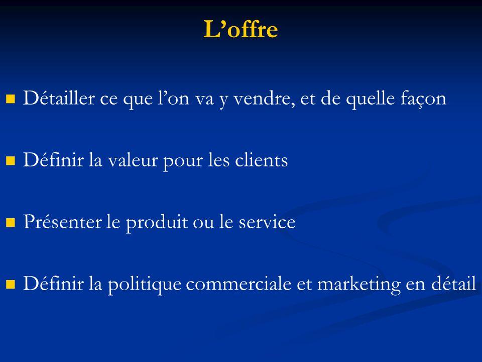 L'offre Détailler ce que l'on va y vendre, et de quelle façon Définir la valeur pour les clients Présenter le produit ou le service Définir la politique commerciale et marketing en détail