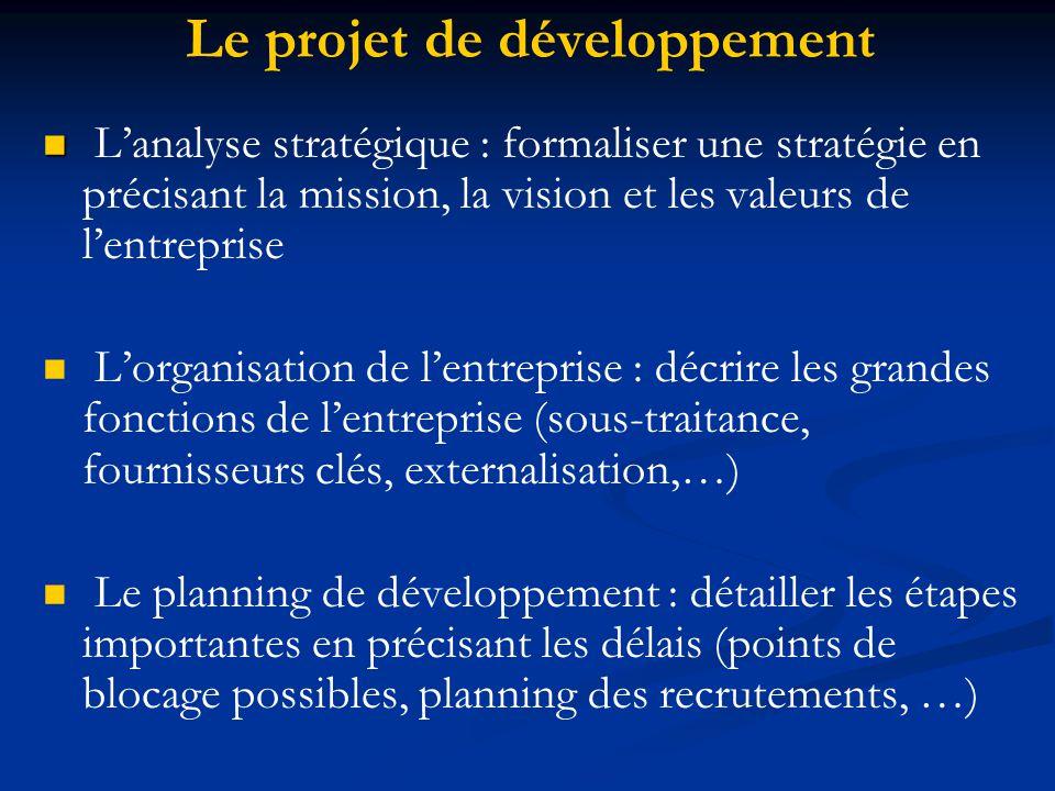 Le projet de développement L'analyse stratégique : formaliser une stratégie en précisant la mission, la vision et les valeurs de l'entreprise L'organi