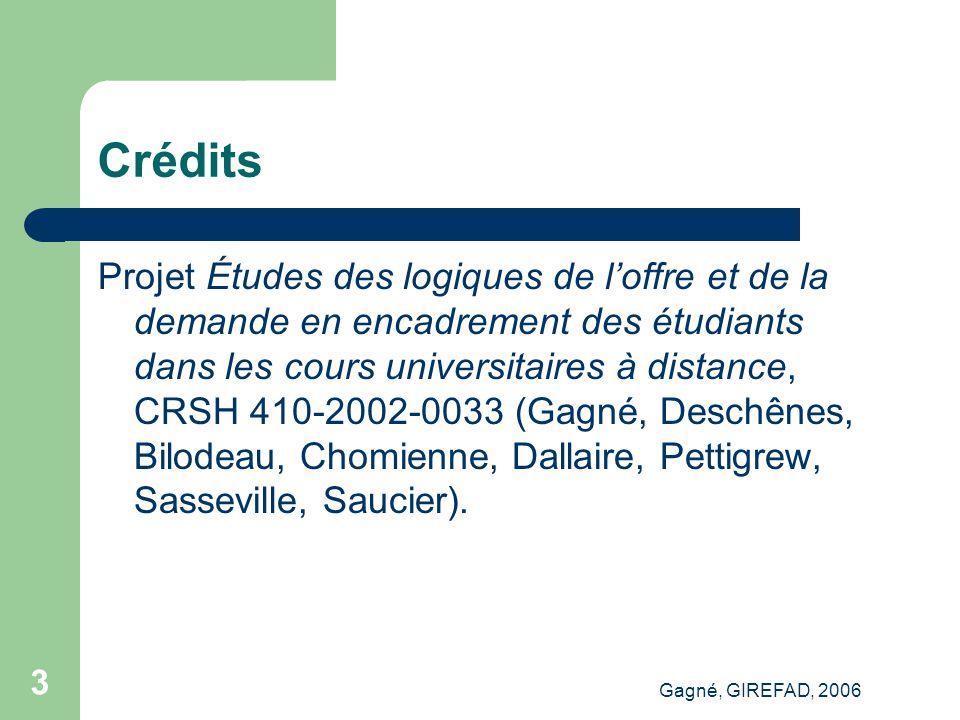 Gagné, GIREFAD, 2006 3 Crédits Projet Études des logiques de l'offre et de la demande en encadrement des étudiants dans les cours universitaires à distance, CRSH 410-2002-0033 (Gagné, Deschênes, Bilodeau, Chomienne, Dallaire, Pettigrew, Sasseville, Saucier).