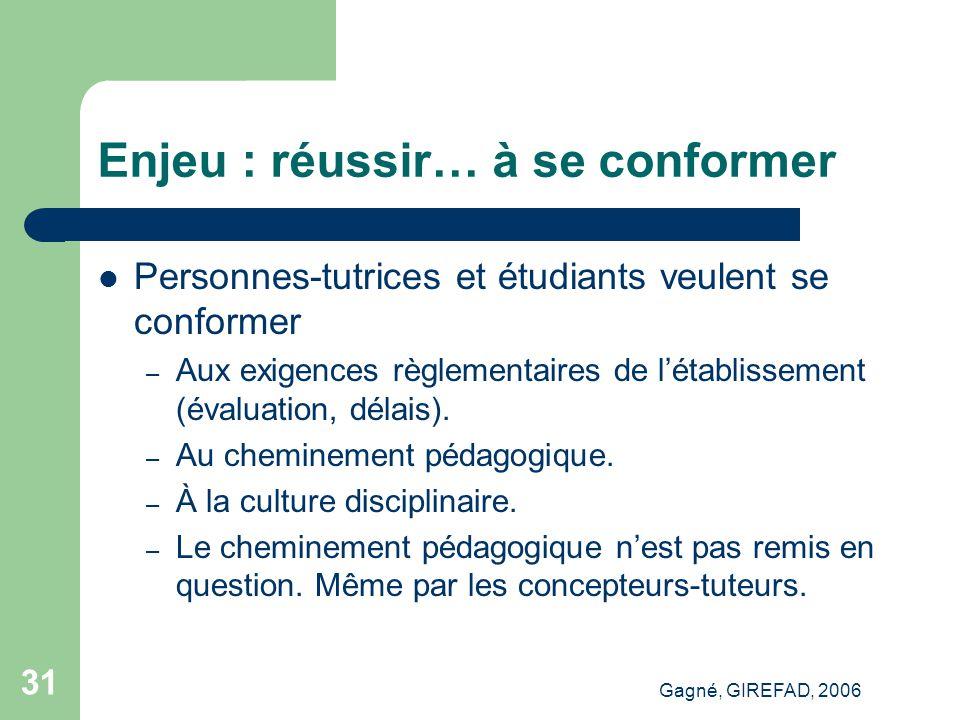 Gagné, GIREFAD, 2006 31 Enjeu : réussir… à se conformer Personnes-tutrices et étudiants veulent se conformer – Aux exigences règlementaires de l'établissement (évaluation, délais).