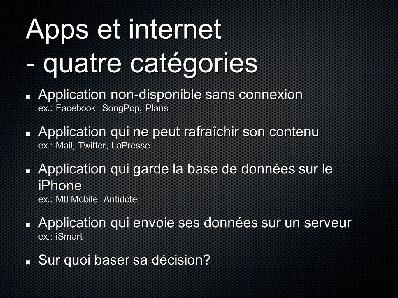 Application non-disponible sans connexion ex.: Facebook, SongPop, Plans Application qui ne peut rafraîchir son contenu ex.: Mail, Twitter, LaPresse Ap