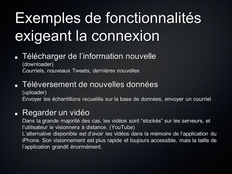 Exemples de fonctionnalités exigeant la connexion Télécharger de l'information nouvelle (downloader) Courriels, nouveaux Tweets, dernières nouvelles T
