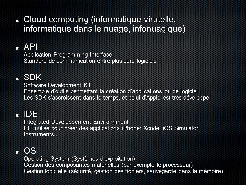 Cloud computing (informatique virutelle, informatique dans le nuage, infonuagique) API Application Programming Interface Standard de communication ent