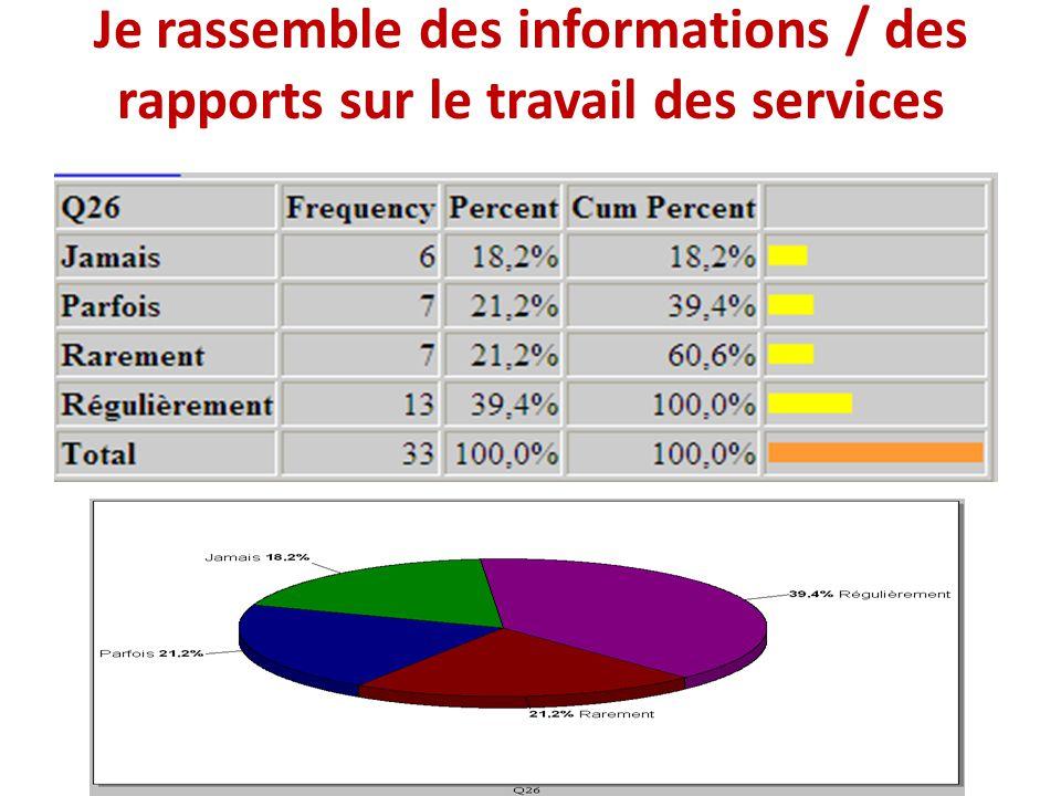Je rassemble des informations / des rapports sur le travail des services