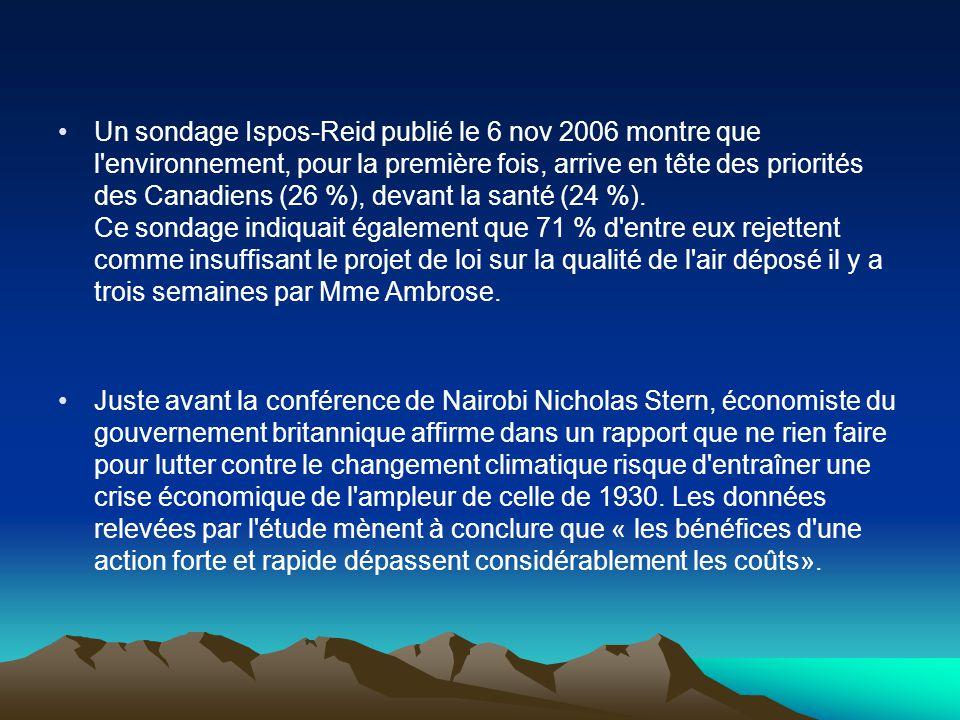 Un sondage Ispos-Reid publié le 6 nov 2006 montre que l'environnement, pour la première fois, arrive en tête des priorités des Canadiens (26 %), devan