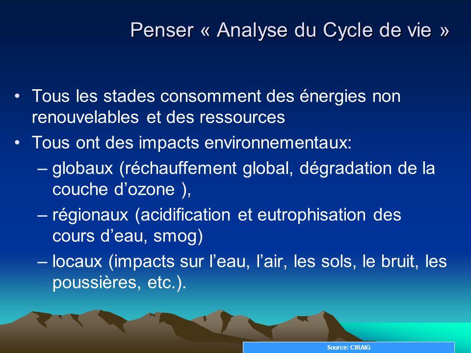 Tous les stades consomment des énergies non renouvelables et des ressources Tous ont des impacts environnementaux: –globaux (réchauffement global, dég