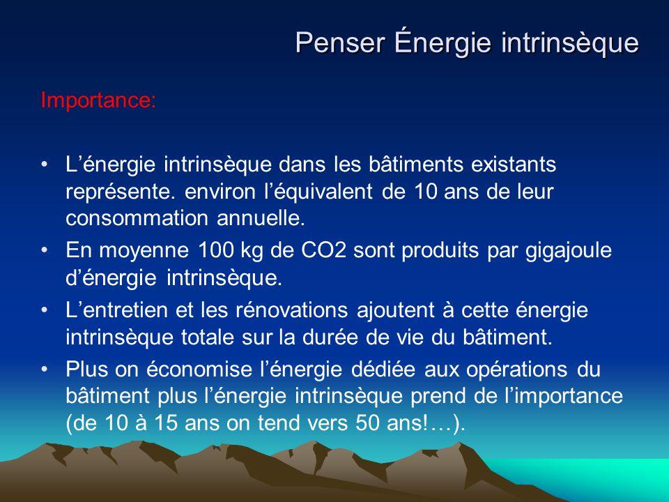 Importance: L'énergie intrinsèque dans les bâtiments existants représente. environ l'équivalent de 10 ans de leur consommation annuelle. En moyenne 10