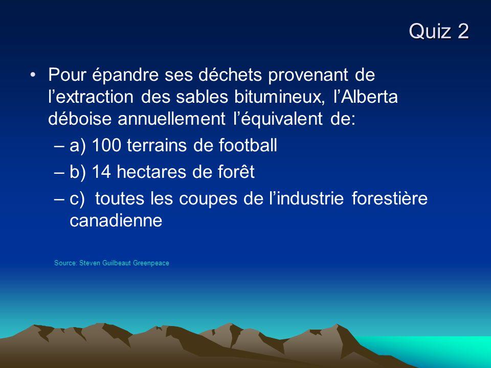 Quiz 2 Pour épandre ses déchets provenant de l'extraction des sables bitumineux, l'Alberta déboise annuellement l'équivalent de: –a) 100 terrains de f