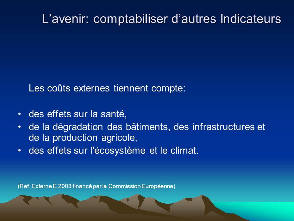 Les coûts externes tiennent compte: des effets sur la santé, de la dégradation des bâtiments, des infrastructures et de la production agricole, des ef