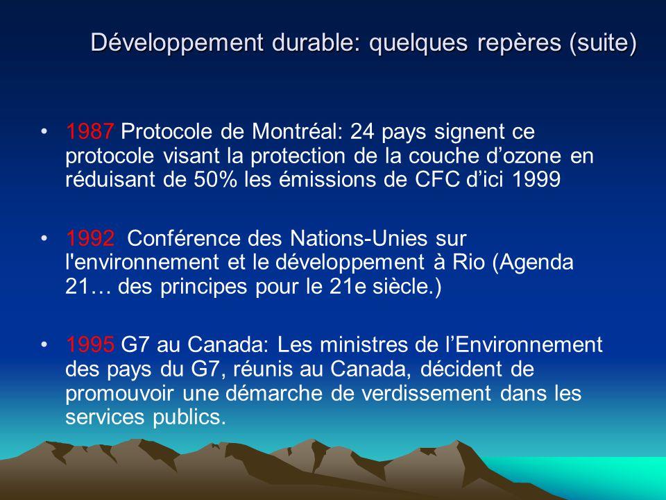 1987 Protocole de Montréal: 24 pays signent ce protocole visant la protection de la couche d'ozone en réduisant de 50% les émissions de CFC d'ici 1999