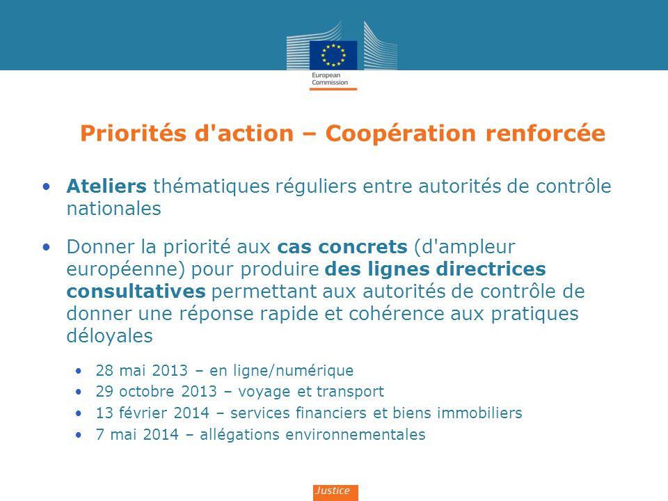 Priorités d'action – Coopération renforcée Ateliers thématiques réguliers entre autorités de contrôle nationales Donner la priorité aux cas concrets (