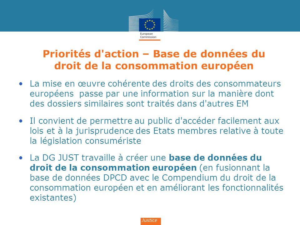 Priorités d'action – Base de données du droit de la consommation européen La mise en œuvre cohérente des droits des consommateurs européens passe par