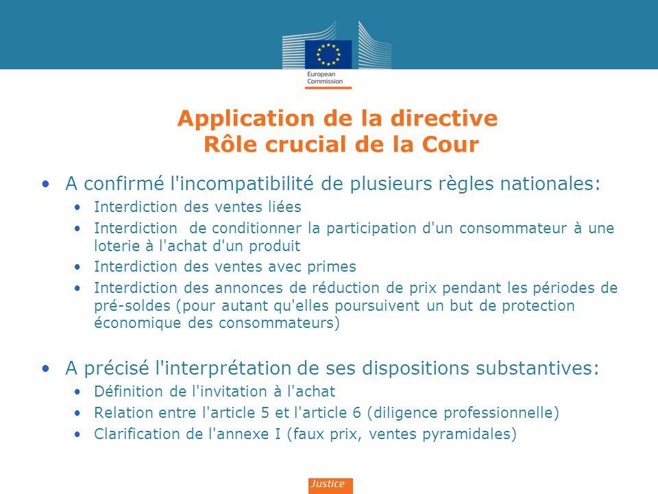 Application de la directive Rôle crucial de la Cour A confirmé l'incompatibilité de plusieurs règles nationales: Interdiction des ventes liées Interdi