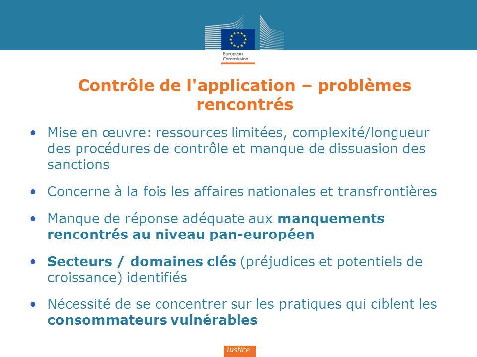 Contrôle de l'application – problèmes rencontrés Mise en œuvre: ressources limitées, complexité/longueur des procédures de contrôle et manque de dissu