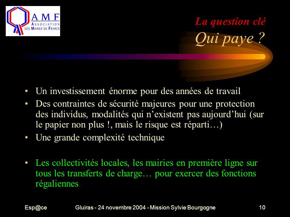 Esp@ceGluiras - 24 novembre 2004 - Mission Sylvie Bourgogne10 La question clé Qui paye ? Un investissement énorme pour des années de travail Des contr