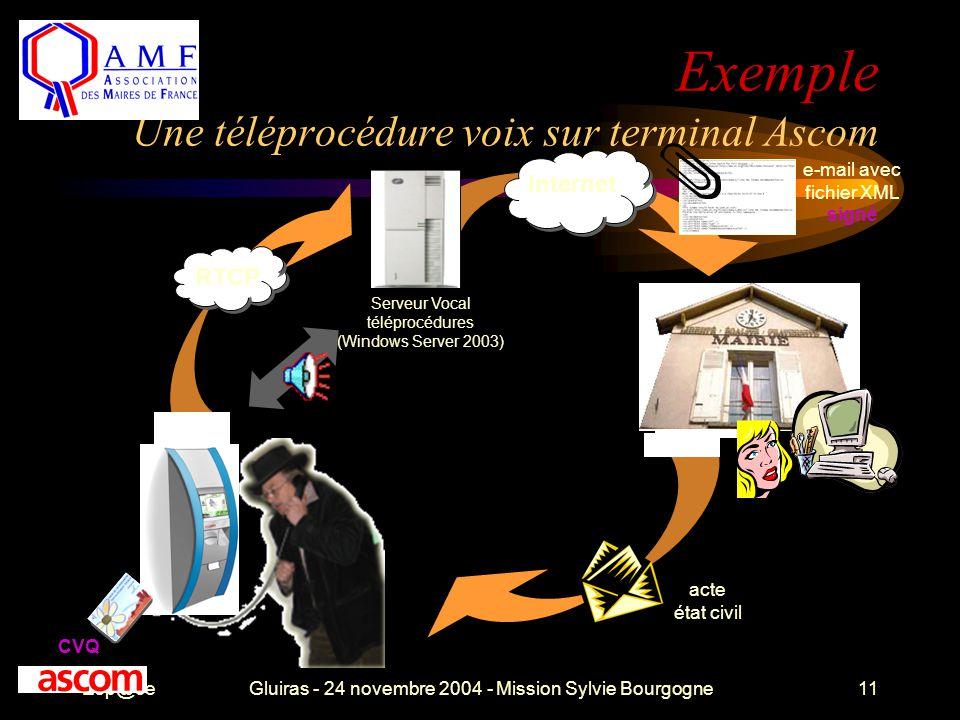 Esp@ceGluiras - 24 novembre 2004 - Mission Sylvie Bourgogne11 Exemple Une téléprocédure voix sur terminal Ascom Internet e-mail avec fichier XML signé Serveur Vocal téléprocédures (Windows Server 2003) RTCP acte état civil CVQ